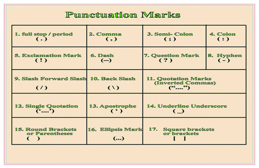 17 punctuation marks in english punctuation marks symbols for Underline the table