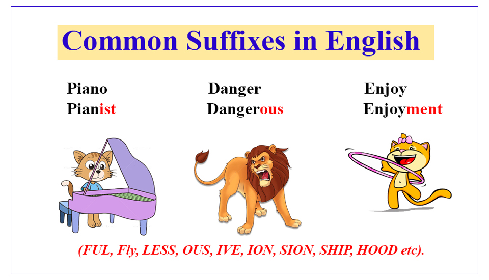 Common Suffixes in English