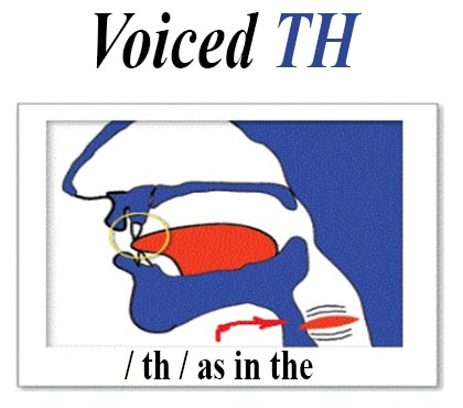 American pronunciation of TH