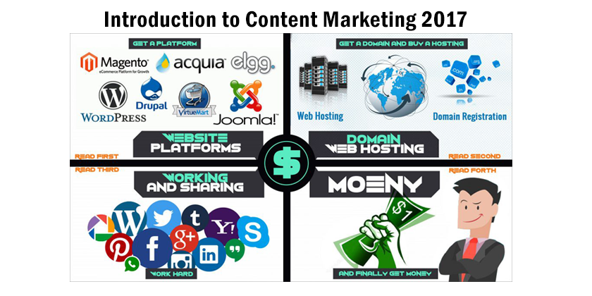 Introduction to Content Marketing 2017
