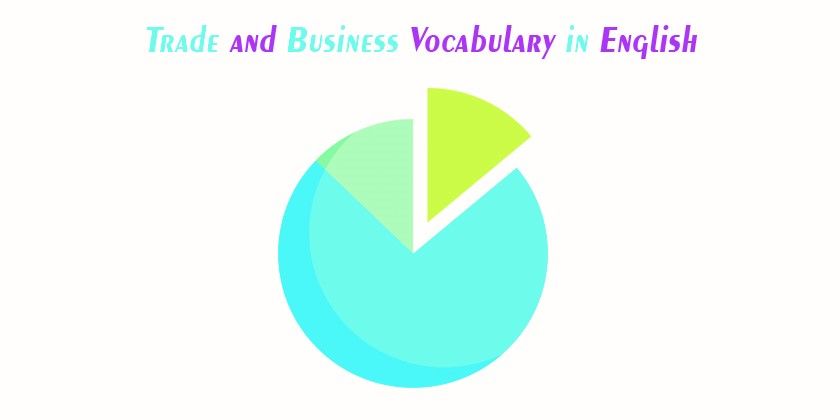 English Vocabulary Relating to Trade and Business - Learn ESL